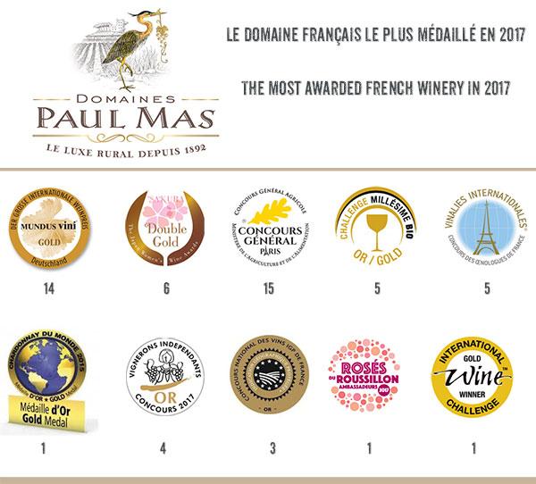 Les Domaines Paul Mas : Le domaine français le plus médaillé en 2017